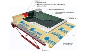 membrane de toiture rev tements modernes du toit. Black Bedroom Furniture Sets. Home Design Ideas