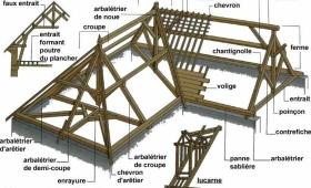 structure de toit ossature bois
